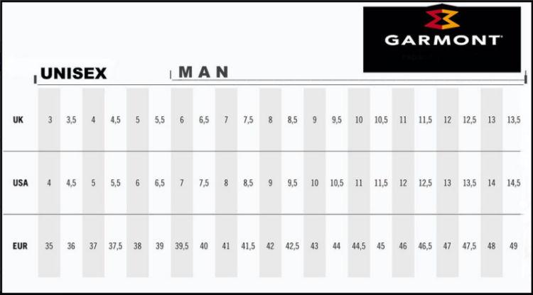 velikostní tabulka GARMONT